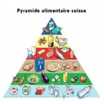 pyramide-alimentaire-suisse